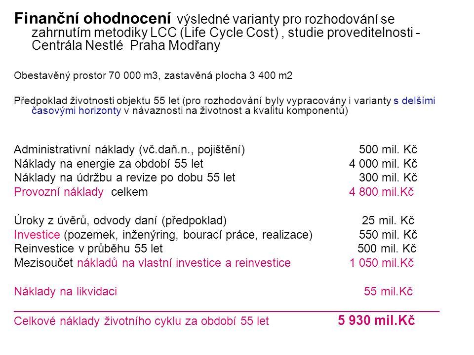 Finanční ohodnocení výsledné varianty pro rozhodování se zahrnutím metodiky LCC (Life Cycle Cost) , studie proveditelnosti - Centrála Nestlé Praha Modřany