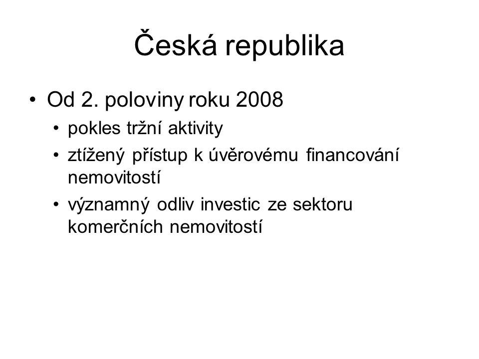 Česká republika Od 2. poloviny roku 2008 pokles tržní aktivity