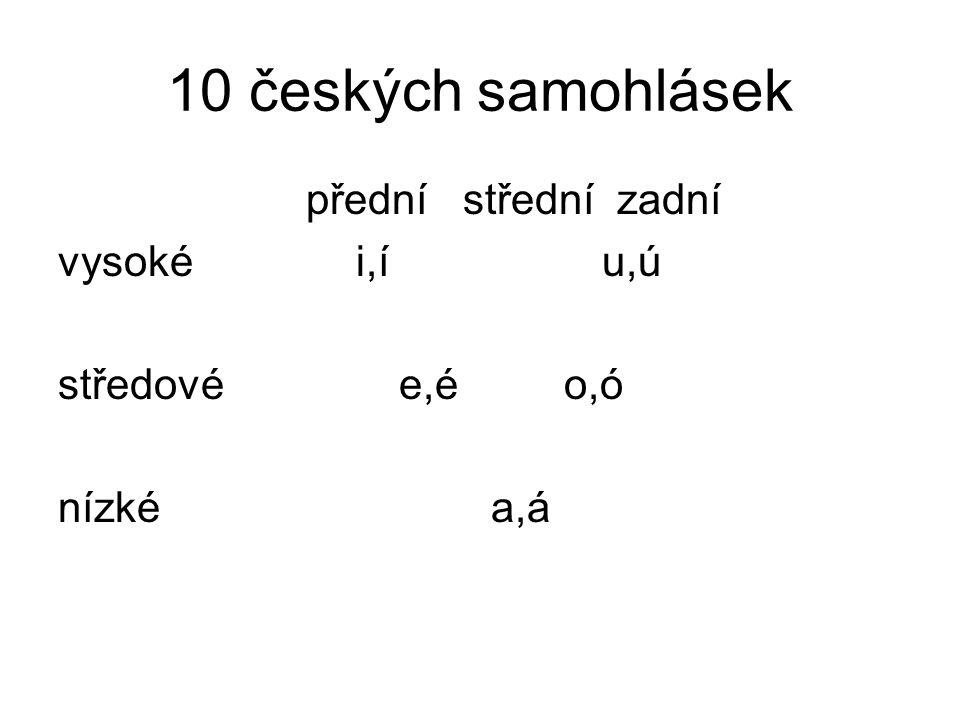 10 českých samohlásek přední střední zadní vysoké i,í u,ú