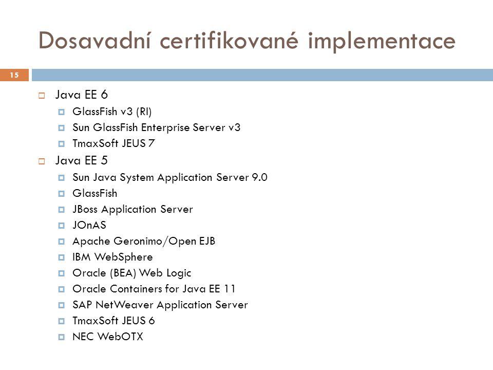 Dosavadní certifikované implementace