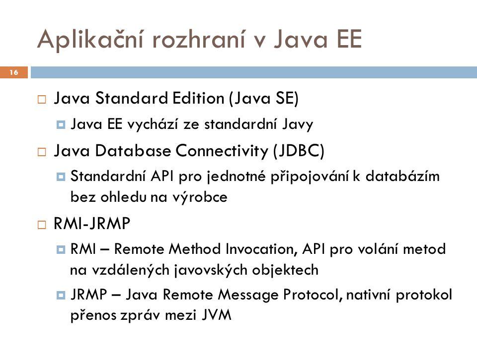 Aplikační rozhraní v Java EE