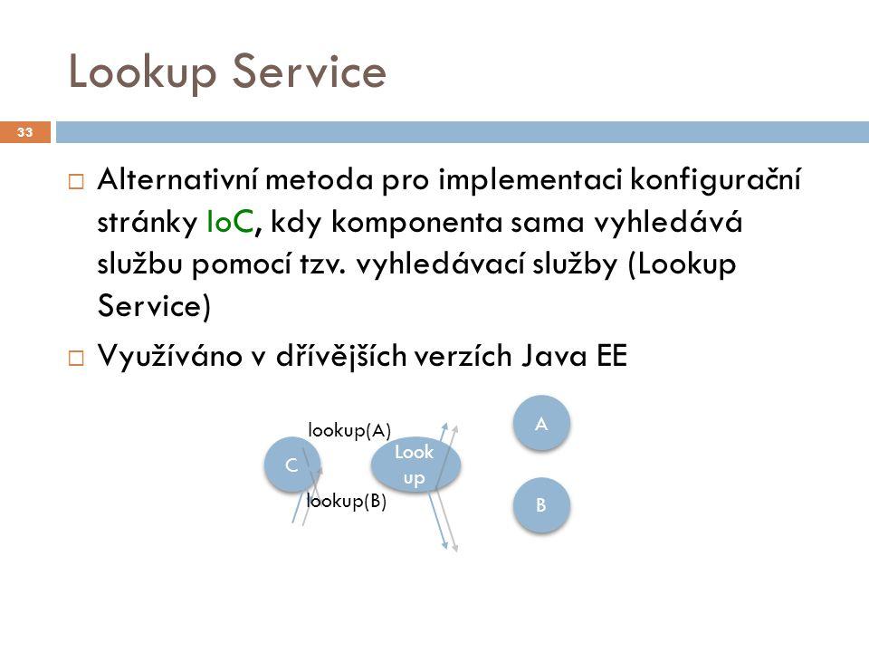 02/24/12 Lookup Service. 33.