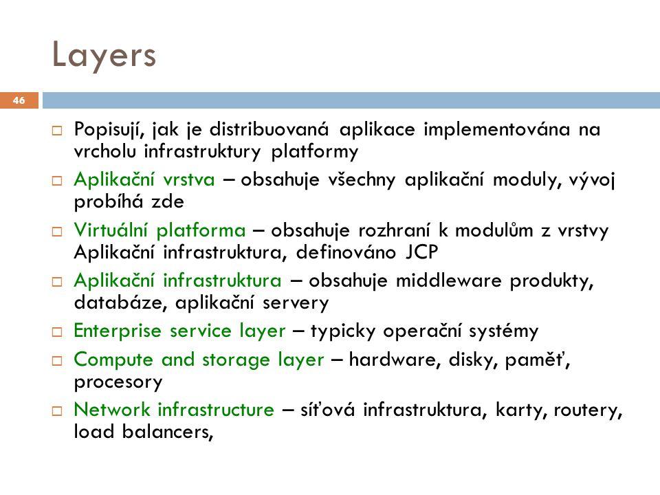 02/24/12 Layers. 46. Popisují, jak je distribuovaná aplikace implementována na vrcholu infrastruktury platformy.