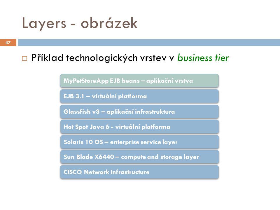 Layers - obrázek Příklad technologických vrstev v business tier