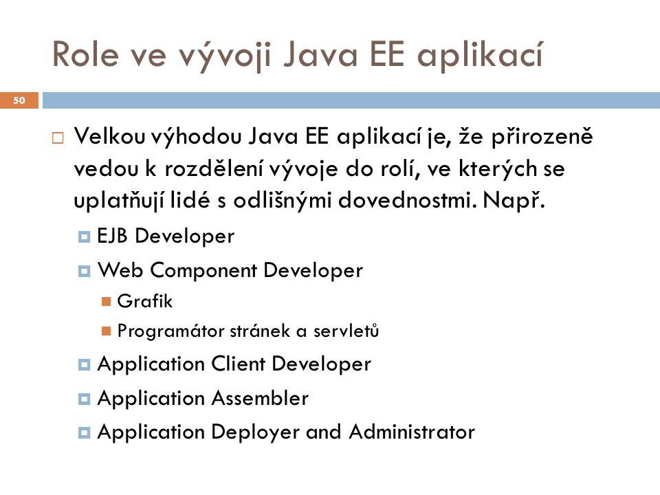 Role ve vývoji Java EE aplikací