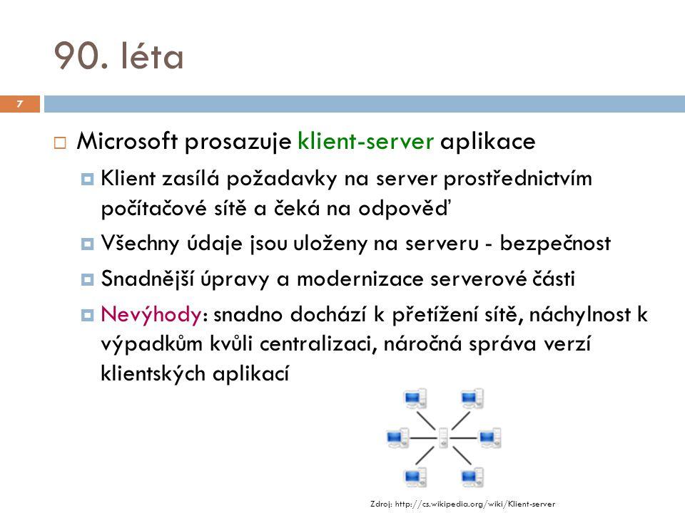 90. léta Microsoft prosazuje klient-server aplikace