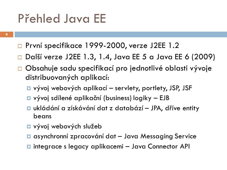 Přehled Java EE První specifikace 1999-2000, verze J2EE 1.2