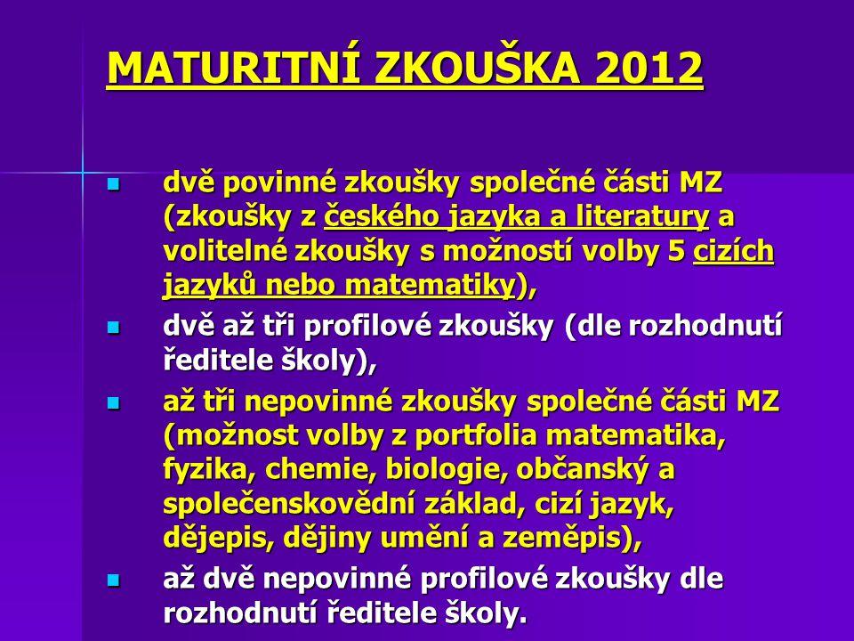 MATURITNÍ ZKOUŠKA 2012