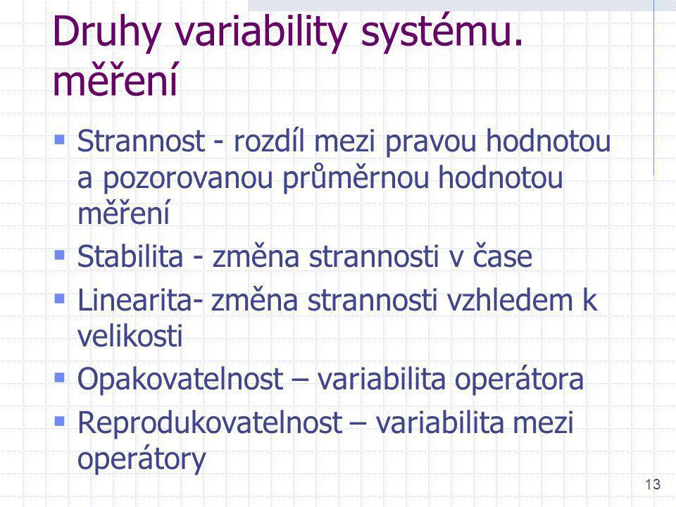 Druhy variability systému. měření