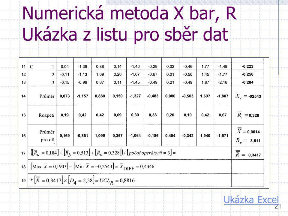 Numerická metoda X bar, R Ukázka z listu pro sběr dat