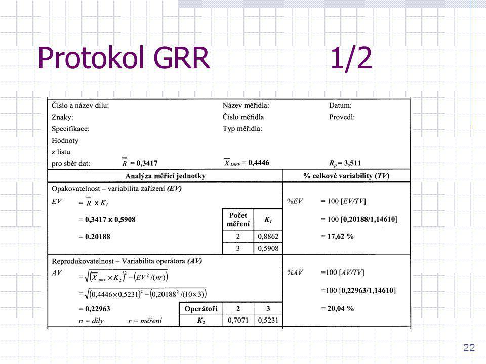 Protokol GRR 1/2
