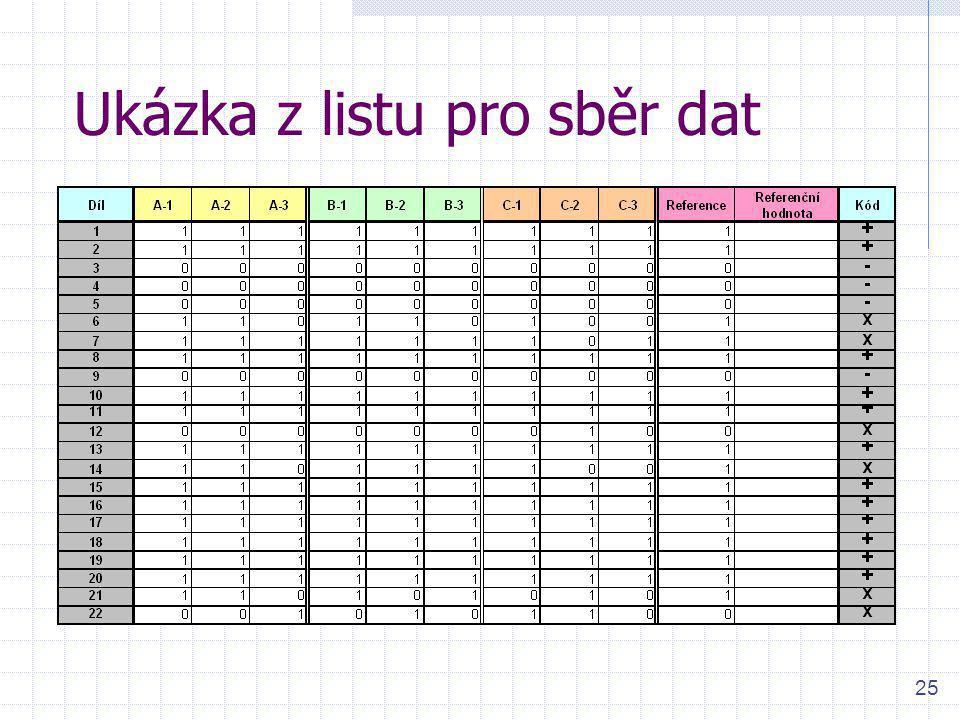 Ukázka z listu pro sběr dat