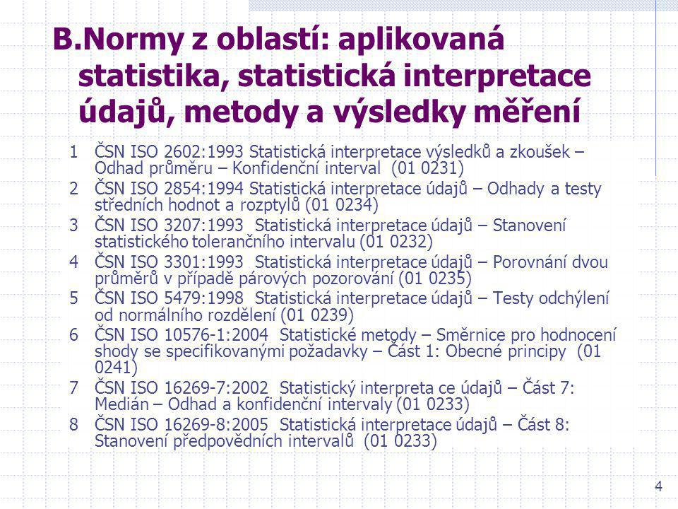 B.Normy z oblastí: aplikovaná statistika, statistická interpretace údajů, metody a výsledky měření