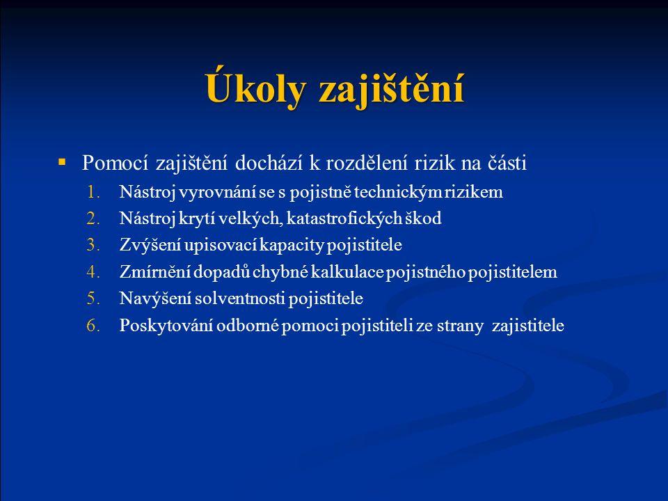 Úkoly zajištění Pomocí zajištění dochází k rozdělení rizik na části
