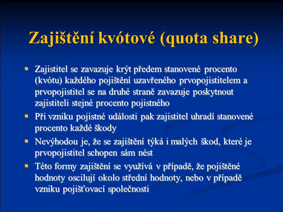 Zajištění kvótové (quota share)