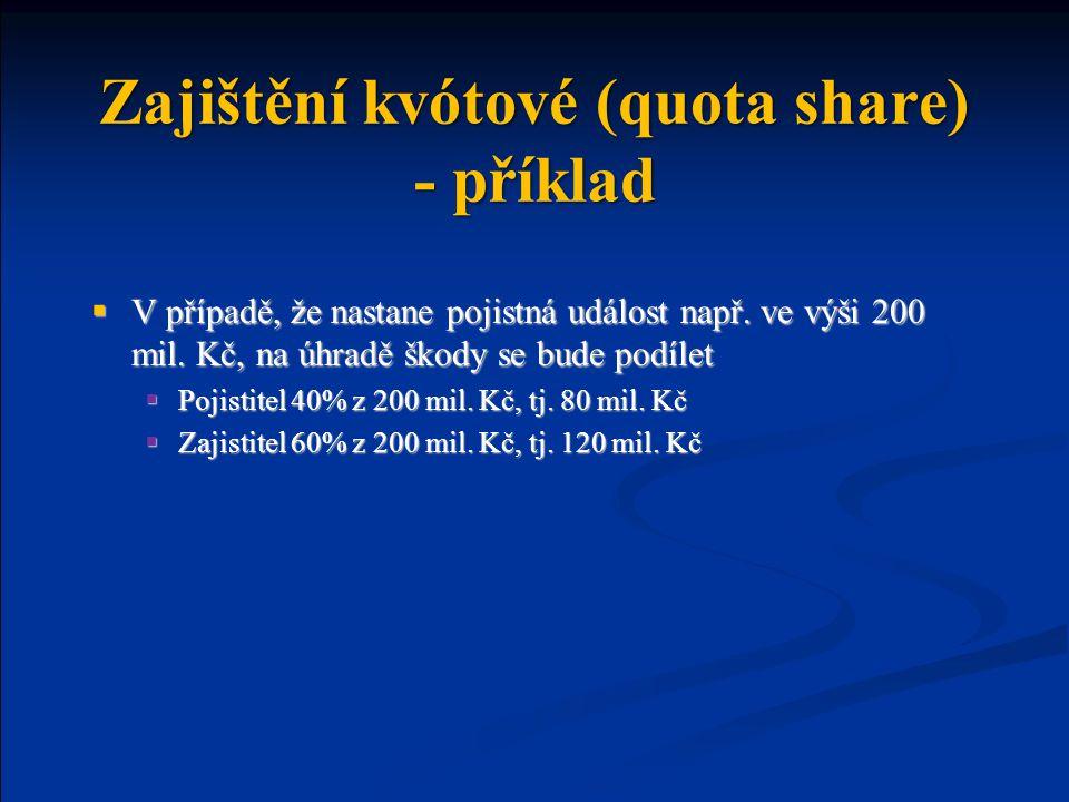Zajištění kvótové (quota share) - příklad
