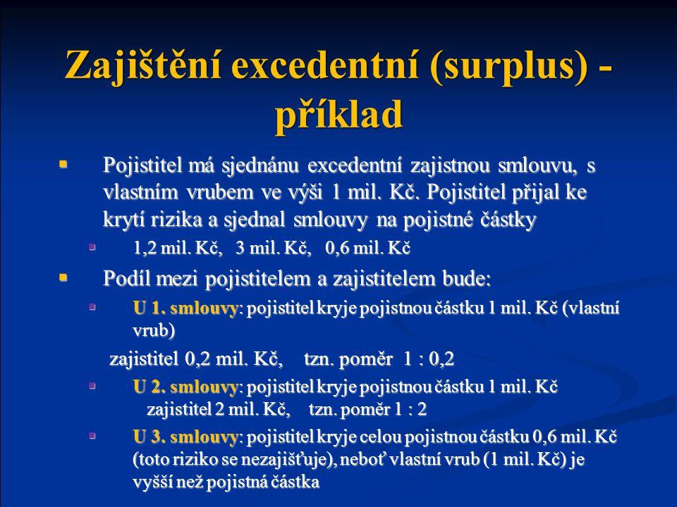 Zajištění excedentní (surplus) - příklad