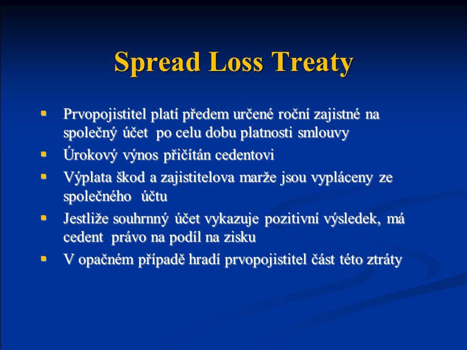Spread Loss Treaty Prvopojistitel platí předem určené roční zajistné na společný účet po celu dobu platnosti smlouvy.