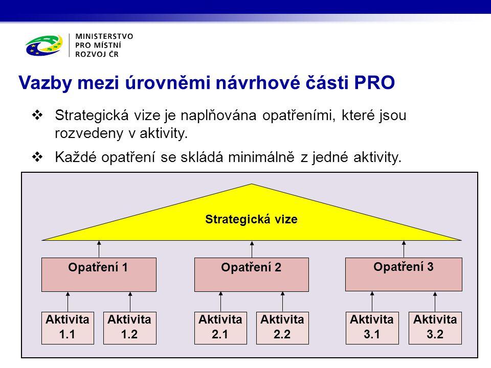 Vazby mezi úrovněmi návrhové části PRO