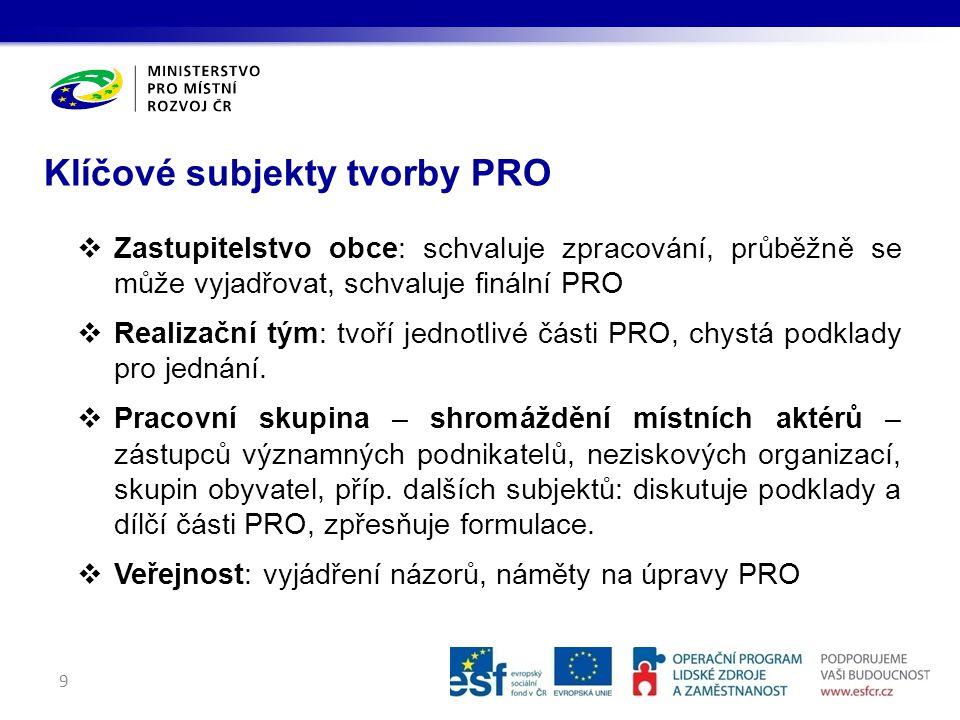 Klíčové subjekty tvorby PRO