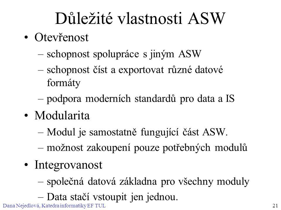 Důležité vlastnosti ASW