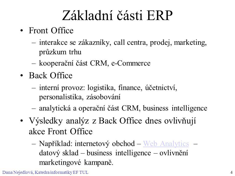 Základní části ERP Front Office Back Office