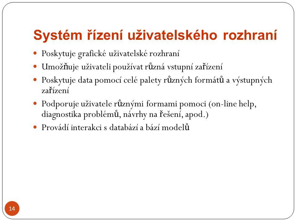 Systém řízení uživatelského rozhraní