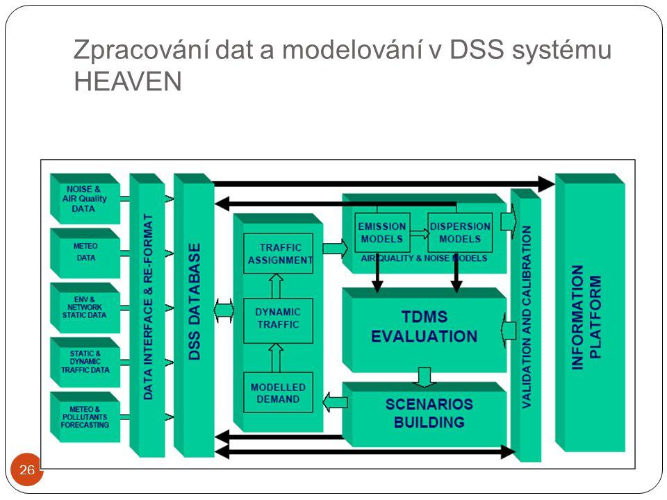 Zpracování dat a modelování v DSS systému HEAVEN
