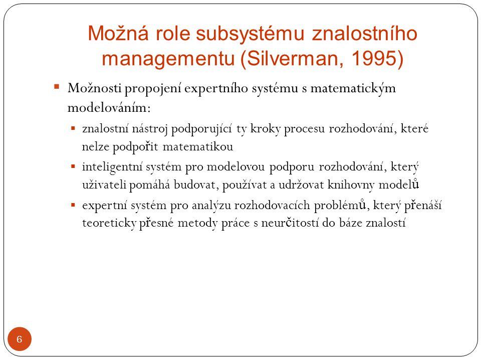 Možná role subsystému znalostního managementu (Silverman, 1995)