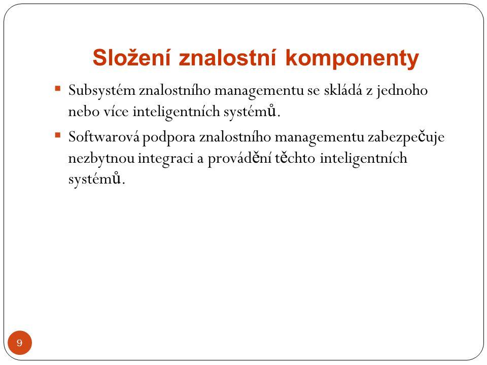 Složení znalostní komponenty