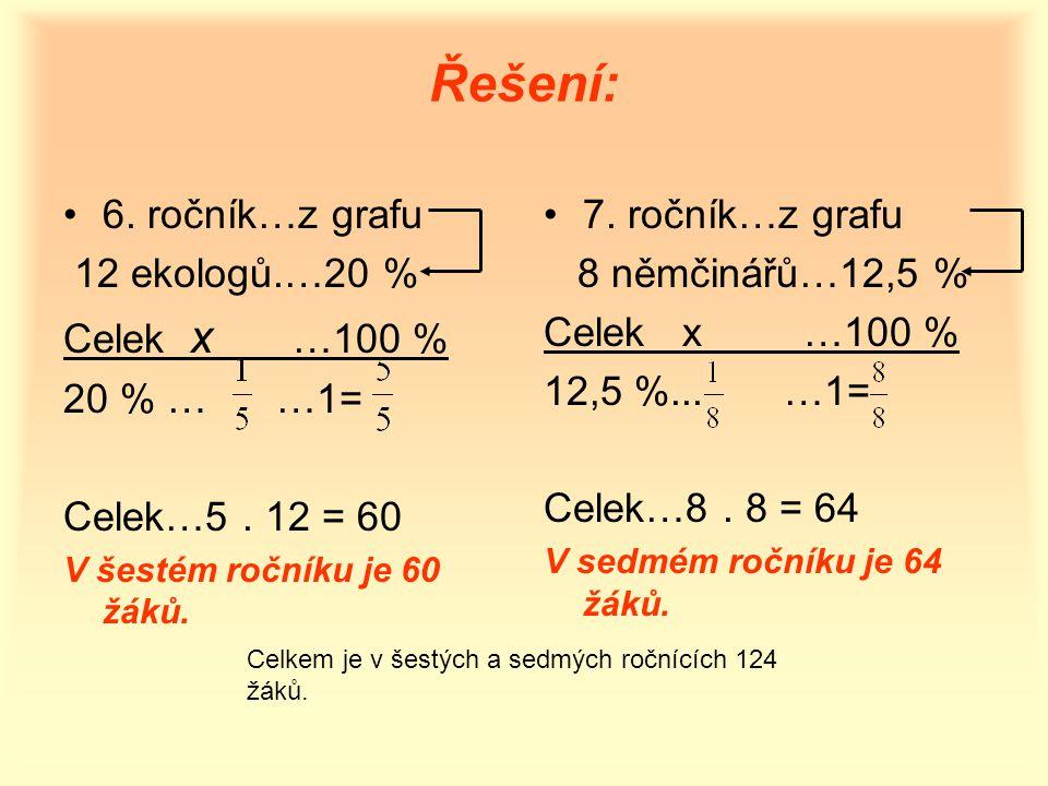 Řešení: 6. ročník…z grafu 12 ekologů.…20 % Celek x …100 % 20 % … …1=