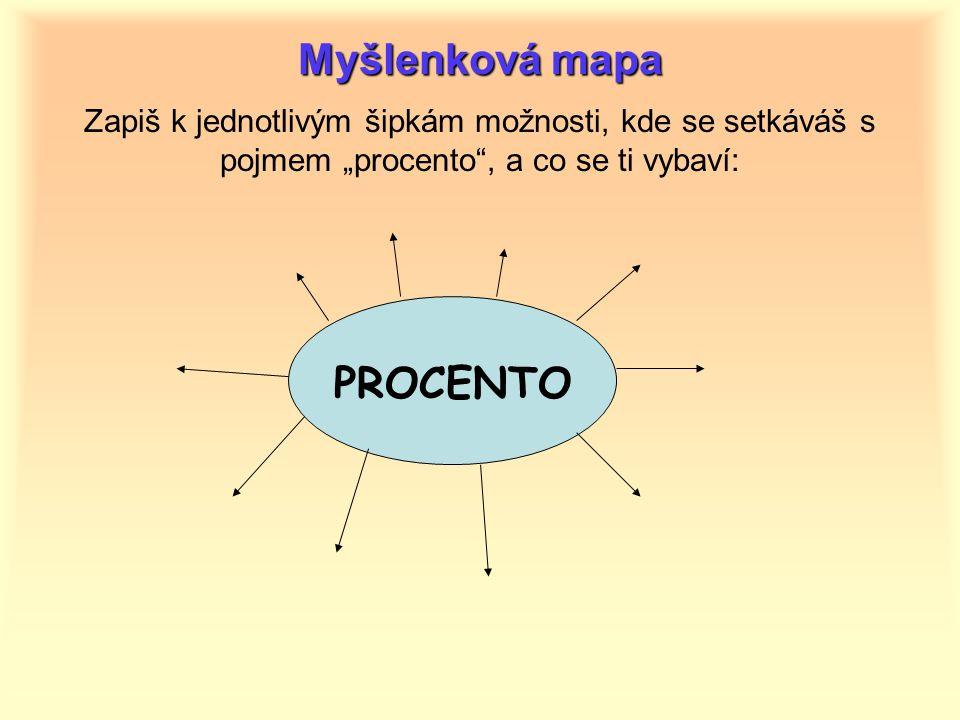 Myšlenková mapa PROCENTO