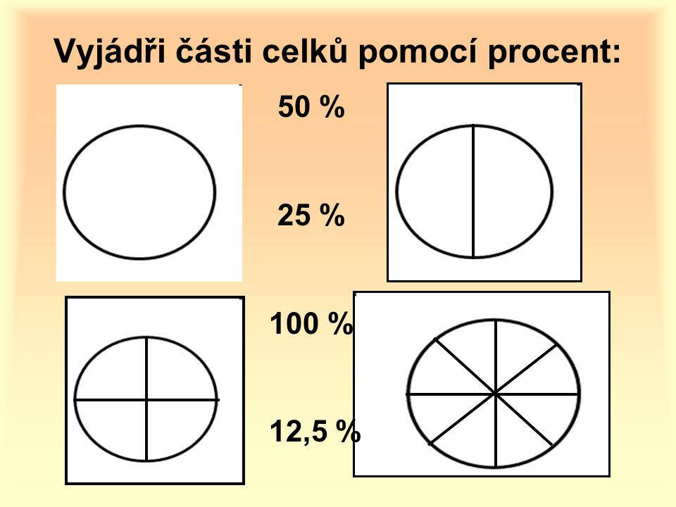 Vyjádři části celků pomocí procent: