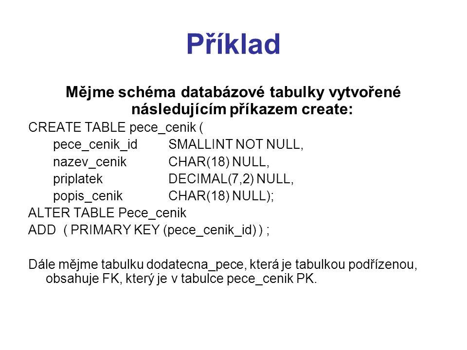 Příklad Mějme schéma databázové tabulky vytvořené následujícím příkazem create: CREATE TABLE pece_cenik (