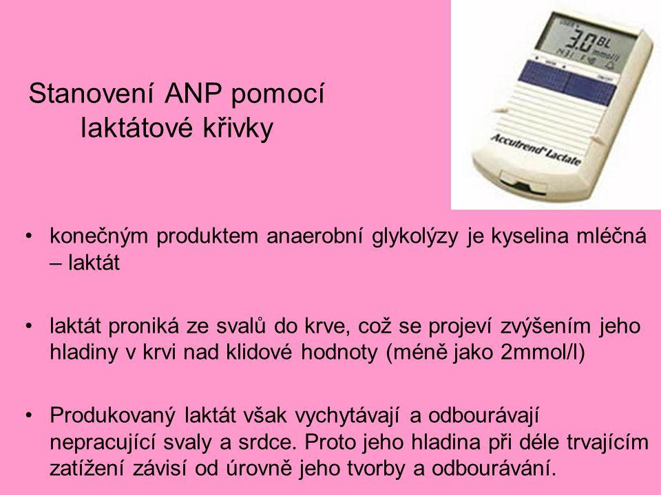 Stanovení ANP pomocí laktátové křivky