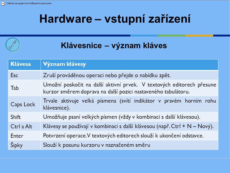 Hardware – vstupní zařízení