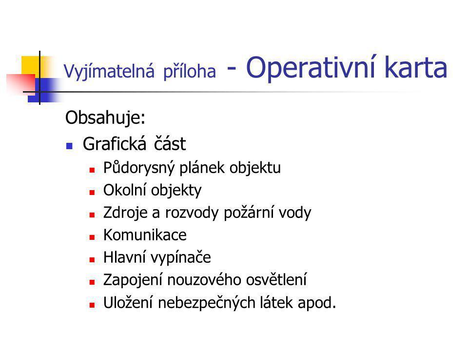 Vyjímatelná příloha - Operativní karta