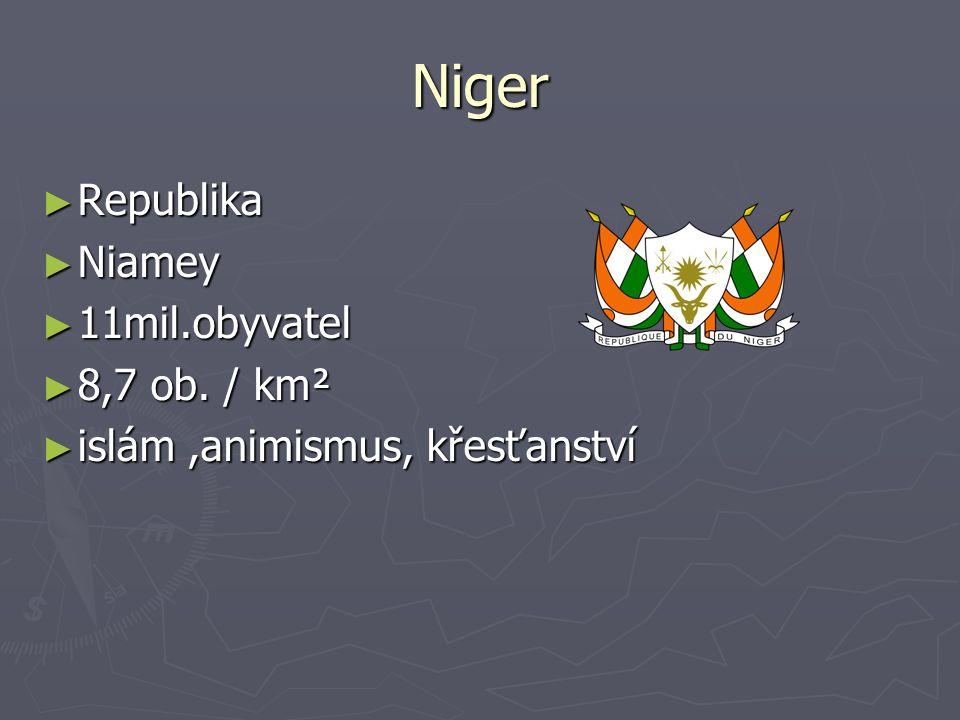 Niger Republika Niamey 11mil.obyvatel 8,7 ob. / km²