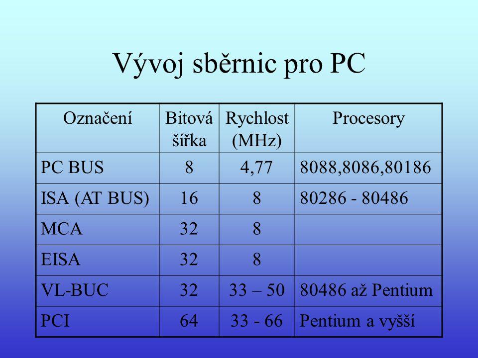 Vývoj sběrnic pro PC Označení Bitová šířka Rychlost (MHz) Procesory