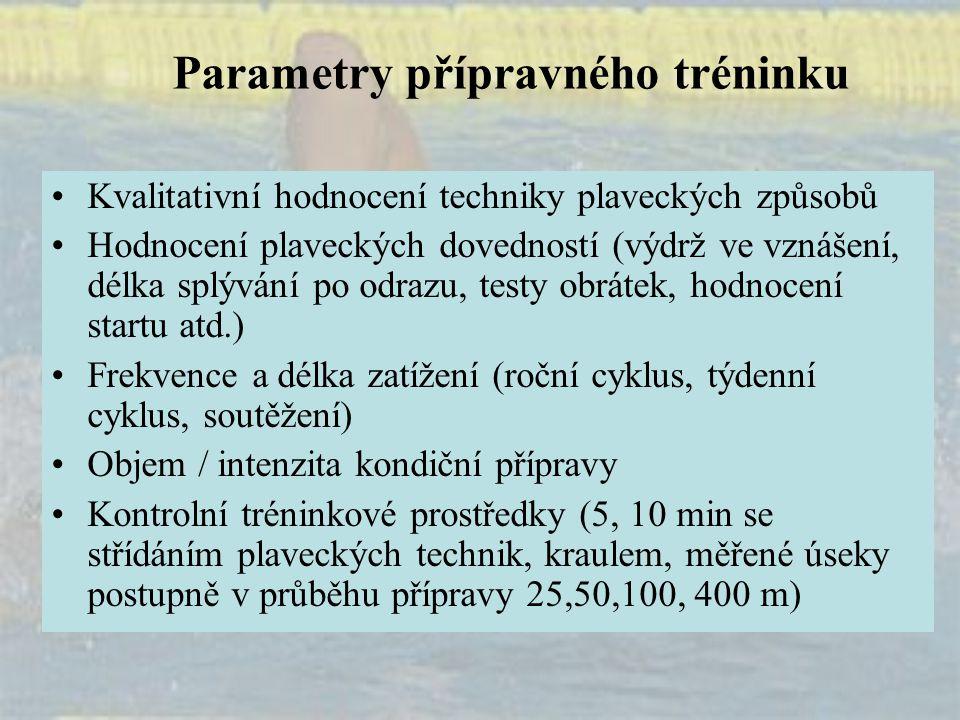 Parametry přípravného tréninku