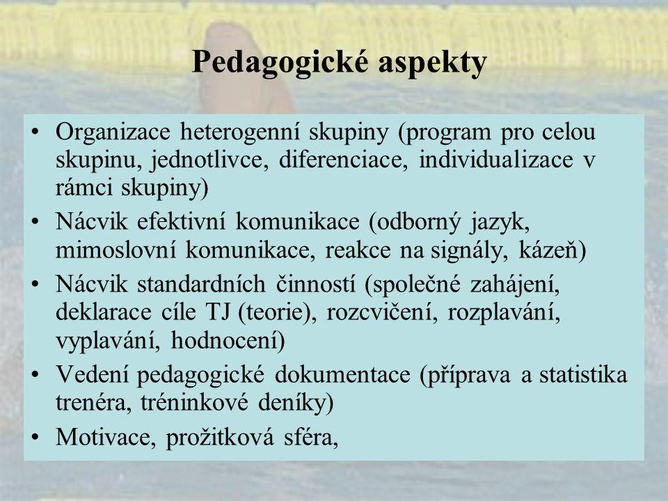 Pedagogické aspekty Organizace heterogenní skupiny (program pro celou skupinu, jednotlivce, diferenciace, individualizace v rámci skupiny)
