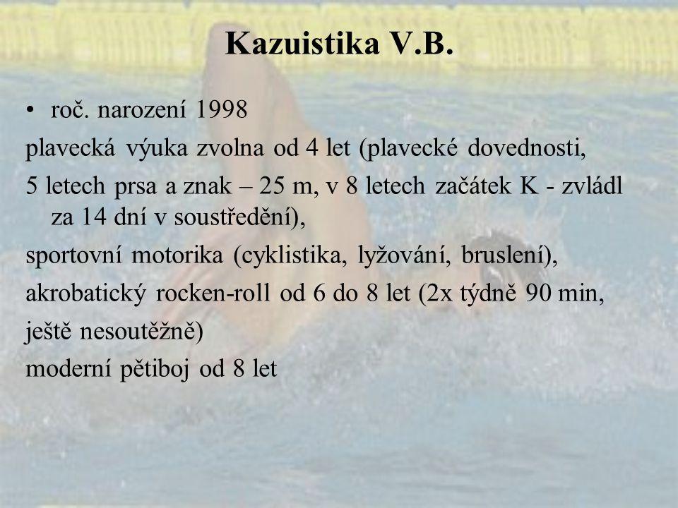 Kazuistika V.B. roč. narození 1998