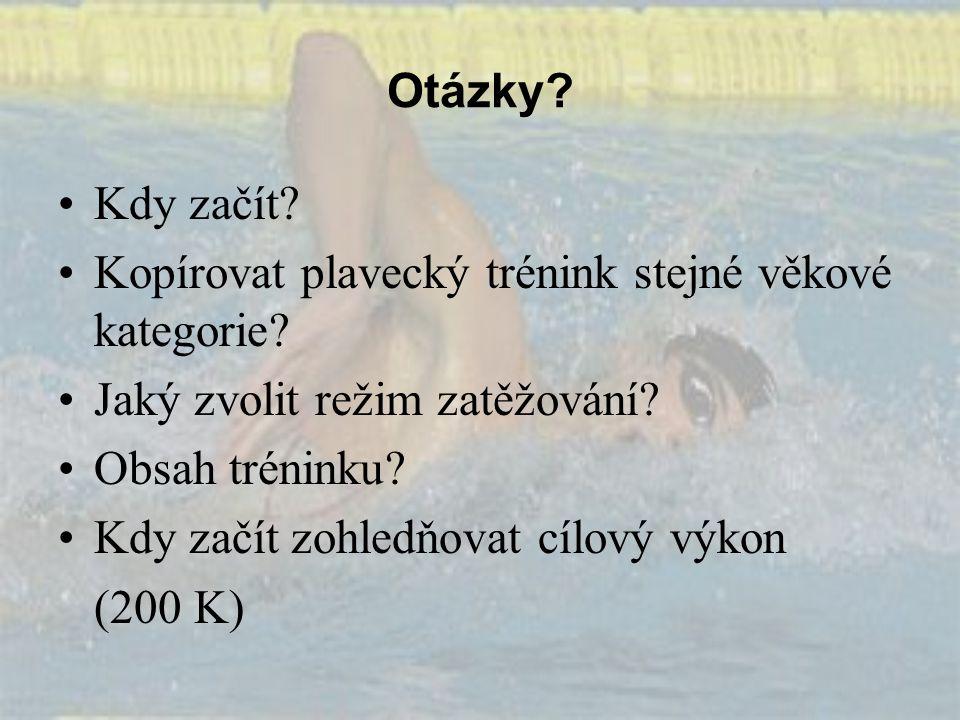 Otázky Kdy začít Kopírovat plavecký trénink stejné věkové kategorie Jaký zvolit režim zatěžování
