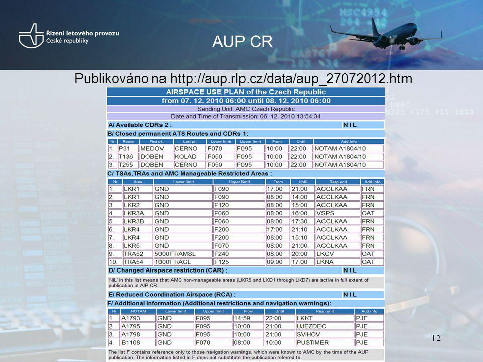 AUP CR Publikováno na http://aup.rlp.cz/data/aup_27072012.htm AUP CR