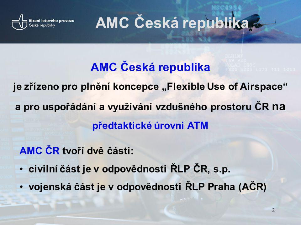 AMC Česká republika AMC Česká republika