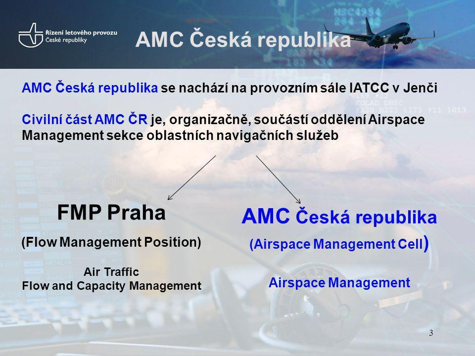 FMP Praha AMC Česká republika