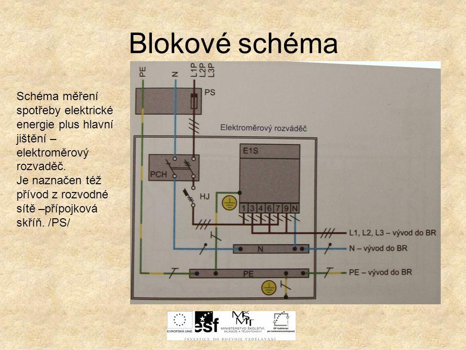 Blokové schéma Schéma měření spotřeby elektrické energie plus hlavní jištění – elektroměrový rozvaděč.
