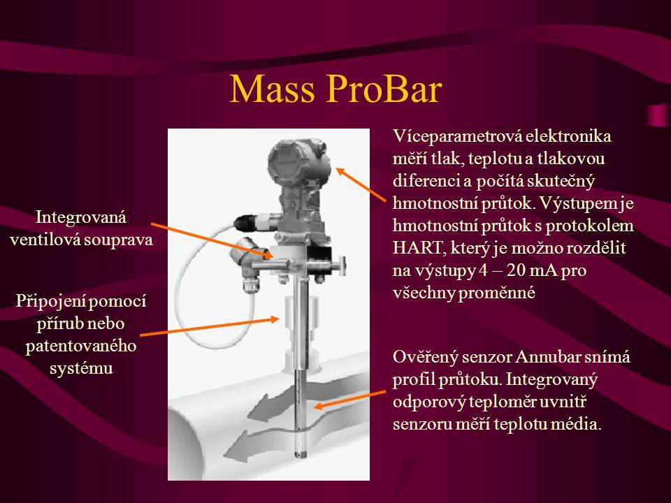 Mass ProBar
