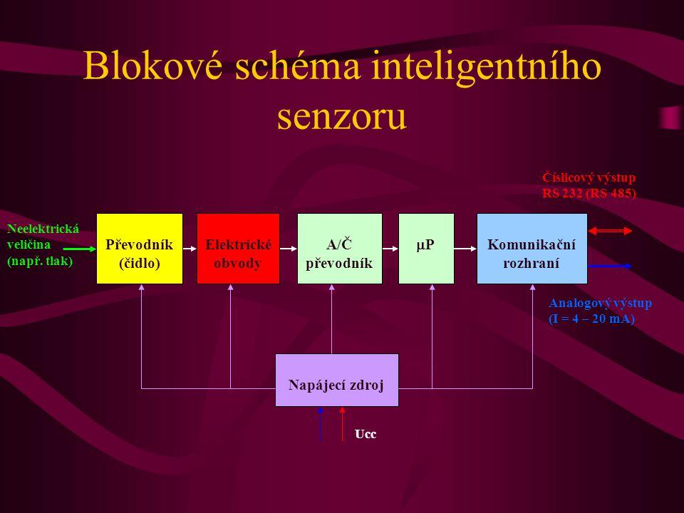 Blokové schéma inteligentního senzoru