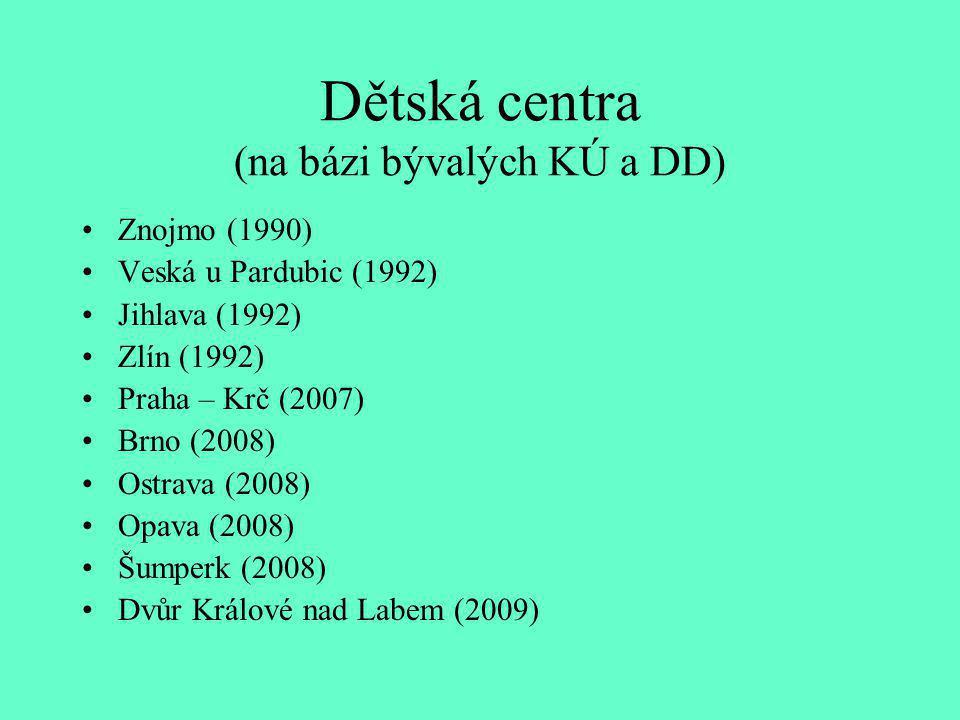 Dětská centra (na bázi bývalých KÚ a DD)